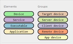 Impact Charts - Device42 Documentation | Device42 Documentation