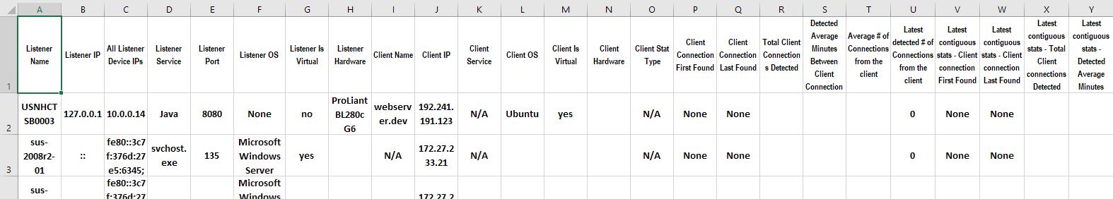 service dependencies report sample